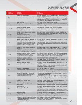 Techmart_coating brochure_14032017_e-c_OL