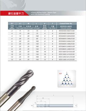 鑽石圖層刀具